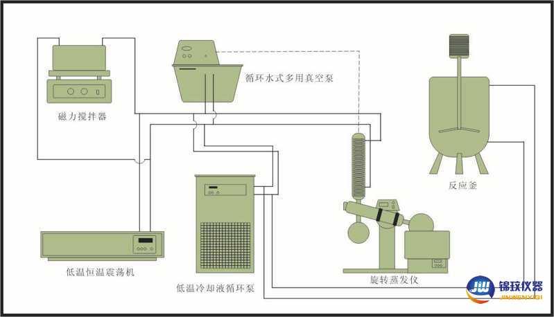 低温冷却循环泵03