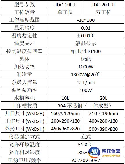JDC系列額溫槍校準槽參數